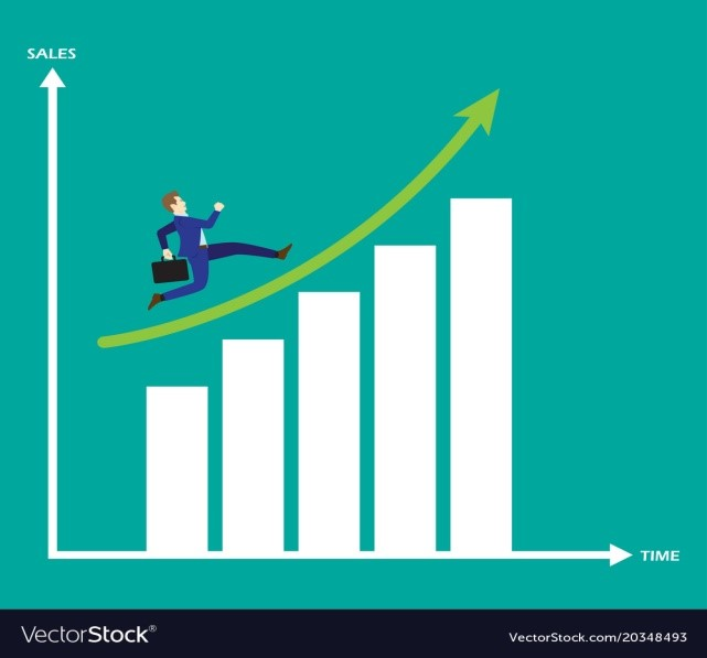 Start-Up Tips: How to Avoid A Stagnant Growth Bar
